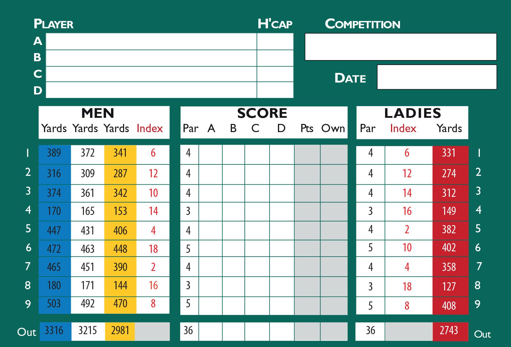 dooks golf links scorecard 1