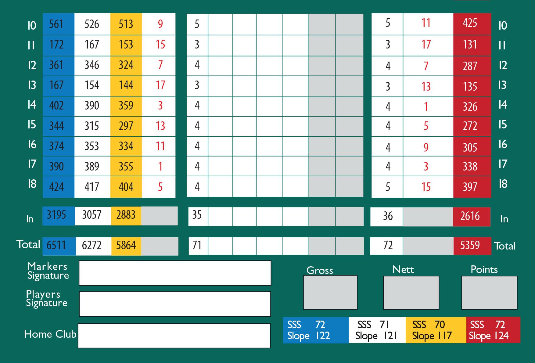dooks golf links scorecard 2
